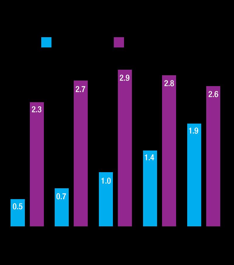 Music-Industry-Revenue-chart