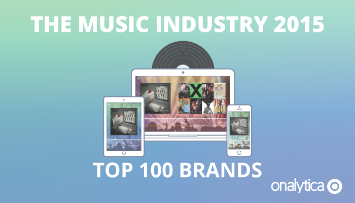 Onalytica - The Music Industry Top 100 Brands