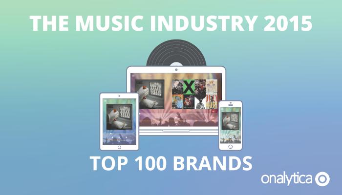 Onalytica - The Music Industry Top 100 Brands
