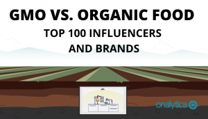 GMO vs. Organic Food: Top 100 Influencers and Brands