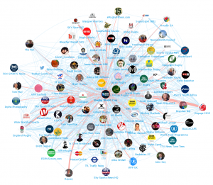 Rugby World Cup 2015 Network Map onalytica