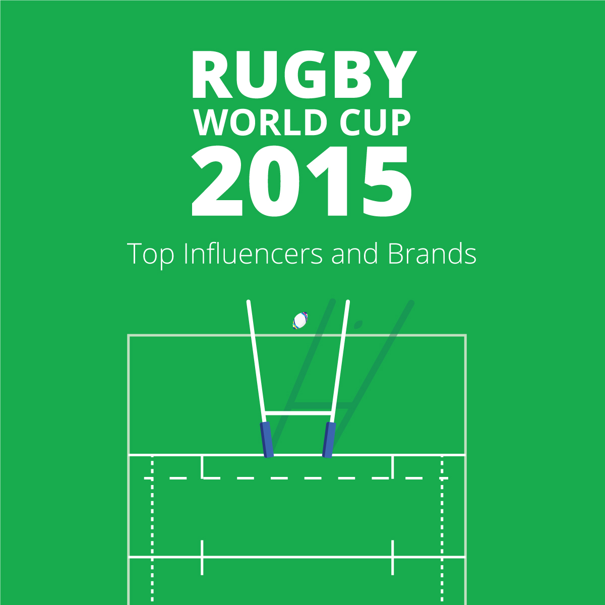 Onalytica - Rugby World Cup 2015: Top 100 Influencers and Brands