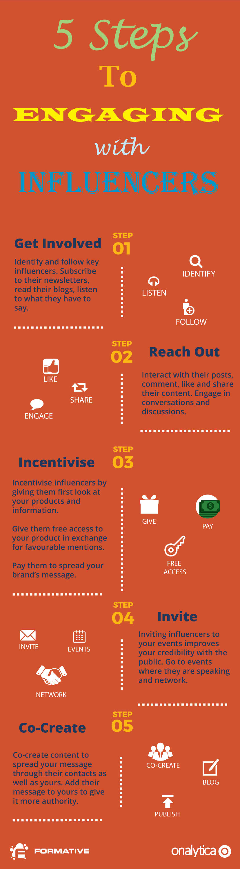 Onalytica / Formative - 5 Ways to engage with Influencers [INFOGRAPHIC]