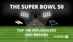 The Super Bowl 50: Top 100 Influencers and Brands