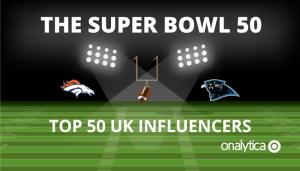 The Super Bowl: Top 50 UK Influencers