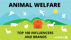 Animal Welfare: Top 100 Influencers and Brands