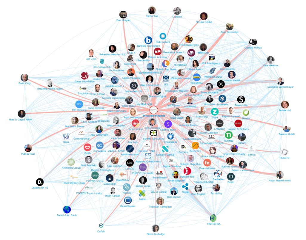 Onalytica - IFGS Top 100 Influencers and Brands Network Map Innovate Finance