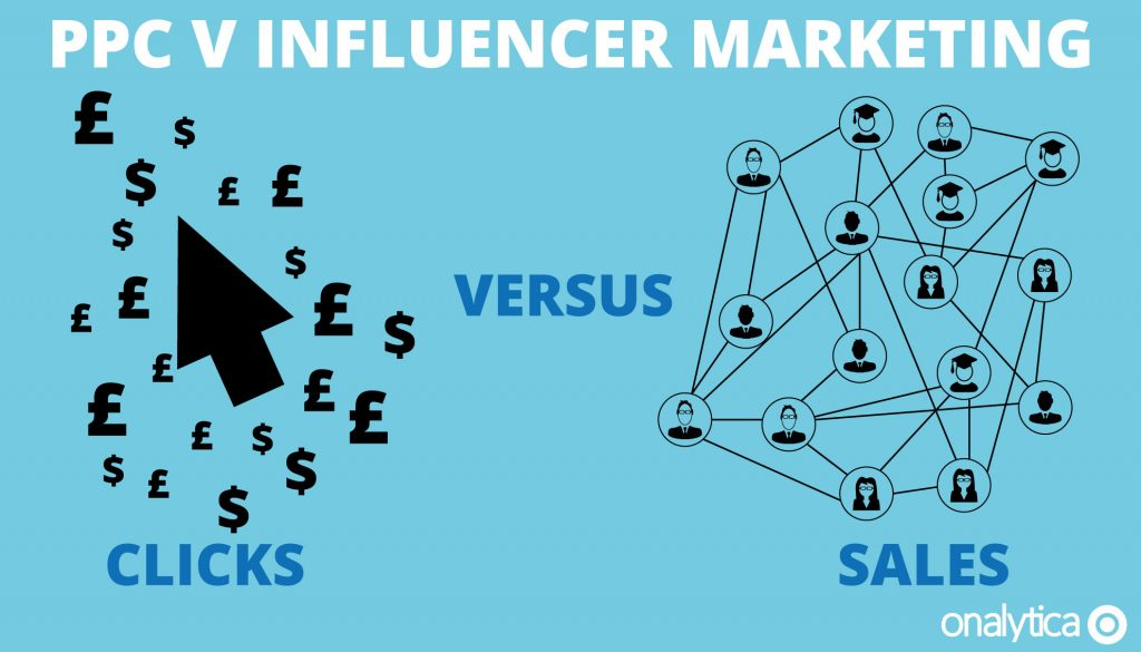 PPC V Influencer Marketing; Clicks V Sales