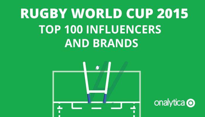 Onalytica - Rugby World Cup 2015 Top 100 Influencers and Brands