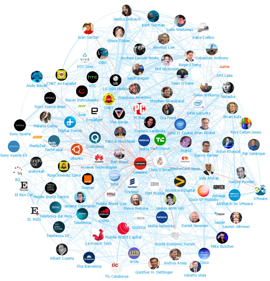 Onalytica - MWC 2016 Top 100 Influencers and Brands Network Map (Lenovo)