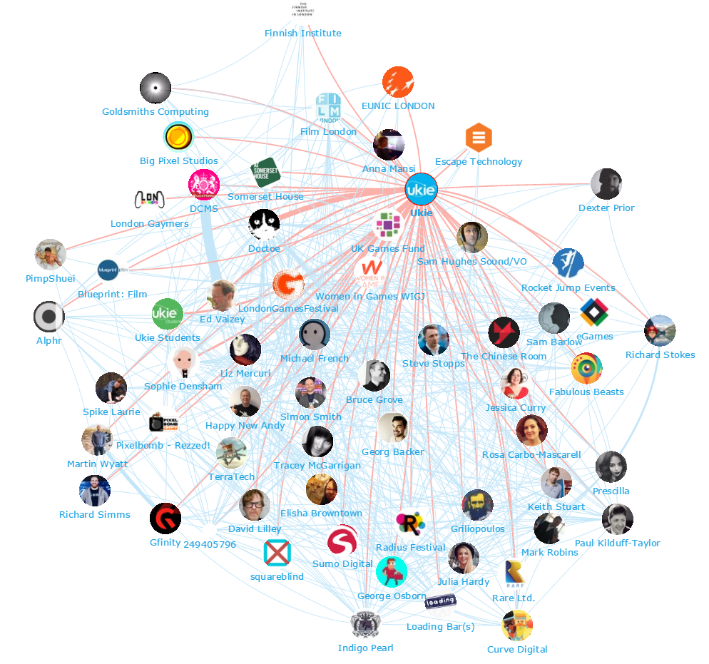 Onalytica - London Games Festival Top 100 Influencers and Brands Network Map 2
