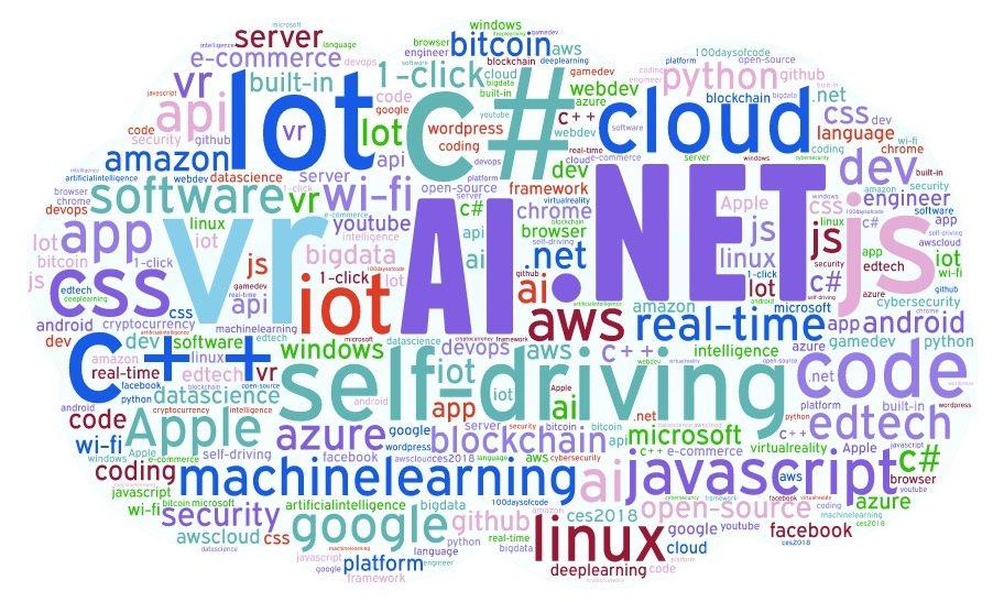 Onalytica Influential Developers Word Cloud