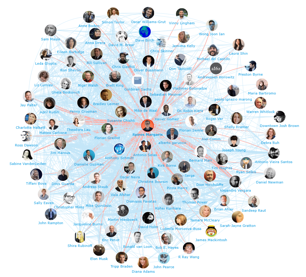 Fintech 2018: Hot Topics and Top Influencers